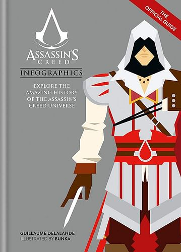 Assassin's Creed Infographics