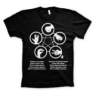Tričko Big Bang Theory - Sheldons Rock-Paper-Scissors-Lizard Game (černé)